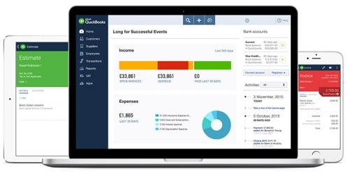 Best accounting software for Small sized business