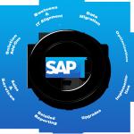 Top ERP business software